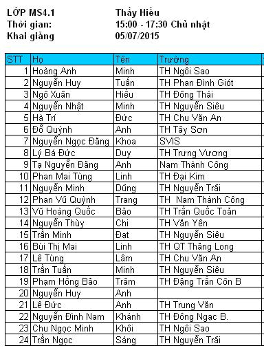 Danh sách lớp MS4.1