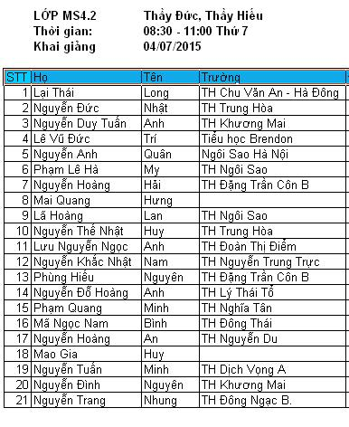 Danh sách lớp MS4.2