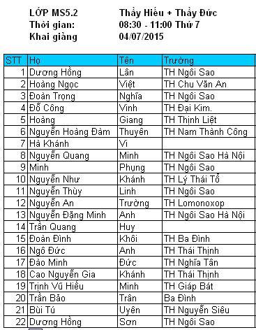 Danh sách lớp MS5.2