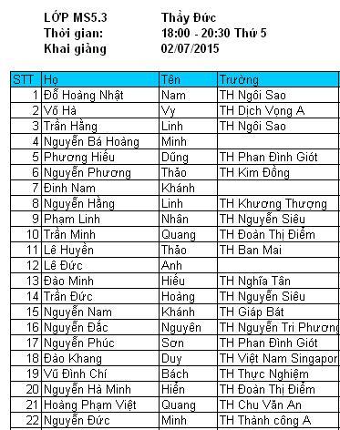 Danh sách lớp MS5.3
